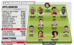 Rennes / FCN : Avant match