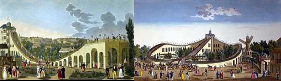 Historique et informations sur les parcs de loisirs