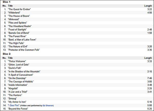 CD 1 & 2 soundtrack : The Hobbit (un voyage inattendu & la désolation de smaug )