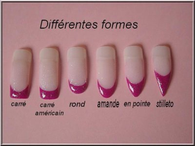 Différent type d'ongles/Tuto water marbel