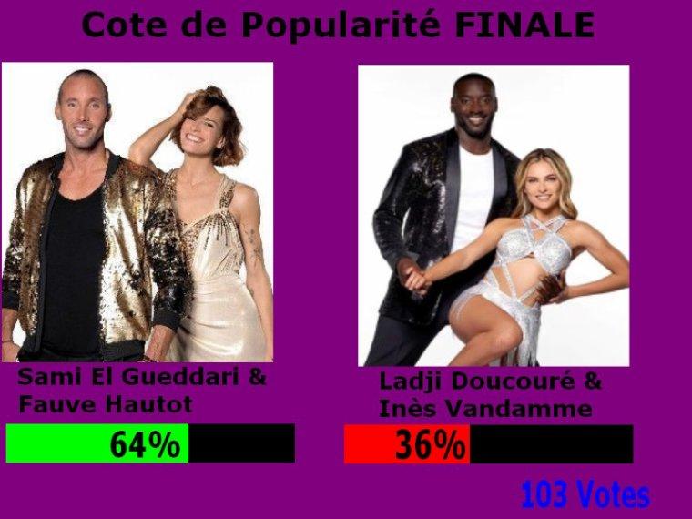 #Resultat Cote de popularité Finale DANSE AVEC LES STARS 10