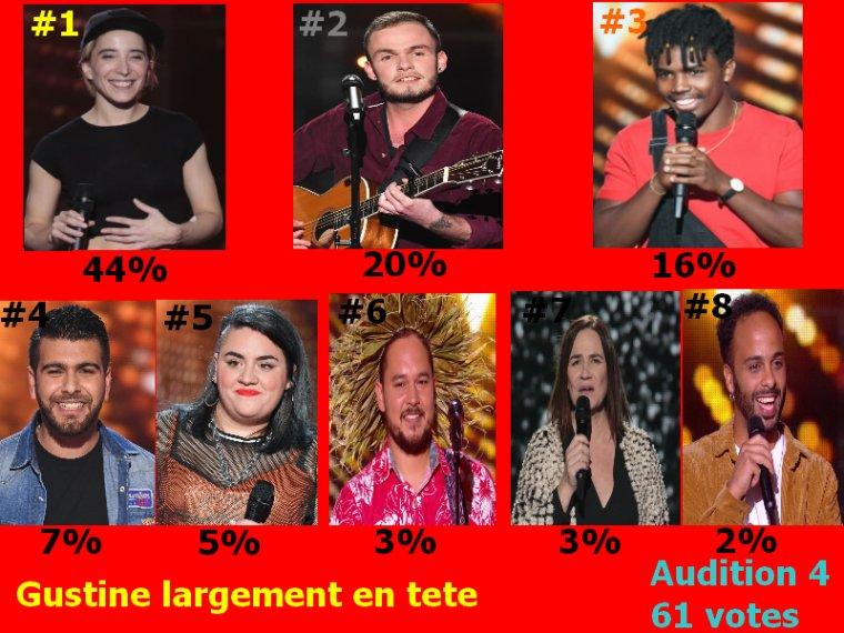 #Resultat Cote Audition a l'aveugle 4 the voice 9
