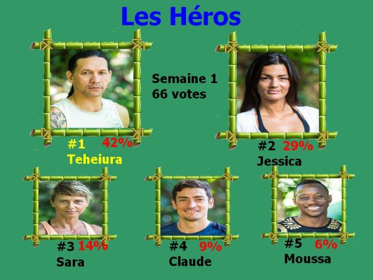#Resultats koh lanta l'ile des héros semaine 1