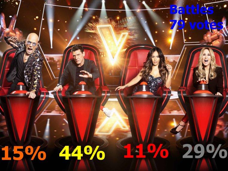 #Resultats the voice 9 TEAM