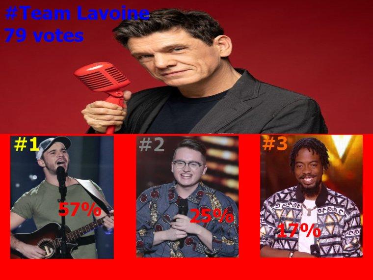 #Resultats the voice 9 Live 1 Marc Lavoine