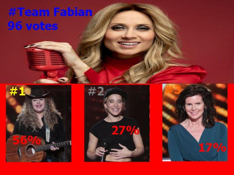 #Resultats the voice 9 Live 1 Lara Fabian