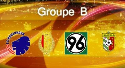 Mbokani, Championnat, Europe : Point de Vue