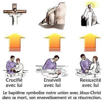 LES 7 PREALABLES POUR DEVENIR UN VRAI CHRETIEN