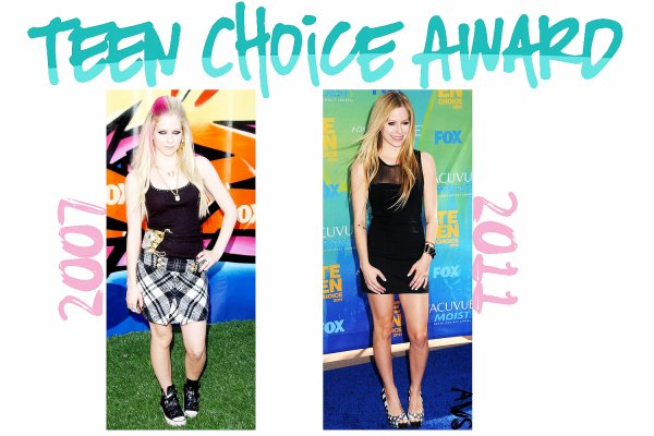 Teen Choice AwardNewsletter