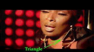 Les illuminati : Stars, célébrités, signes, symboles et la solution (2)