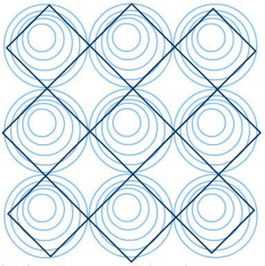 Entre círculos y rombos