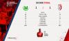 Wolfsburg - Lille OSC (1 : 1)