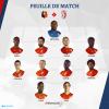 Composition de l'équipe avant d'affronter Rennes