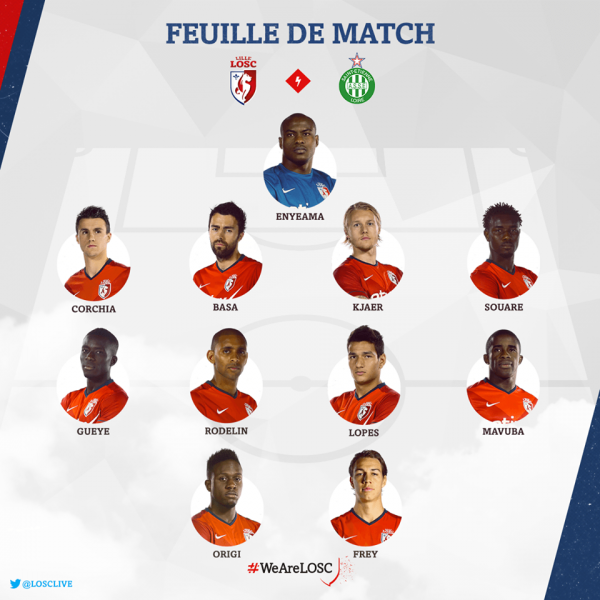 Composition du LOSC