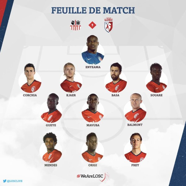Composition du LOSC avant d'affronter le FC Everton