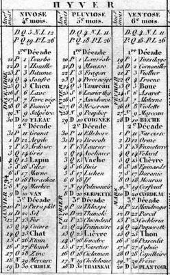 Calendrier Republicain 1793.Blog De Napoleoniv Page 2 Napoleon Bonaparte Skyrock Com
