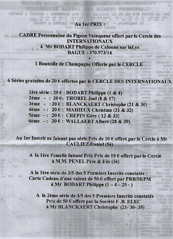 Philippe Bodart enlève Marseille 2017 au local.17h00 dépouillement