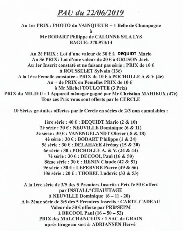Satisfactions ,  devons mieux faire, 766 pigeons Beaumont de Lomagne lâcher 6H45.Contre marquage Barcelone.
