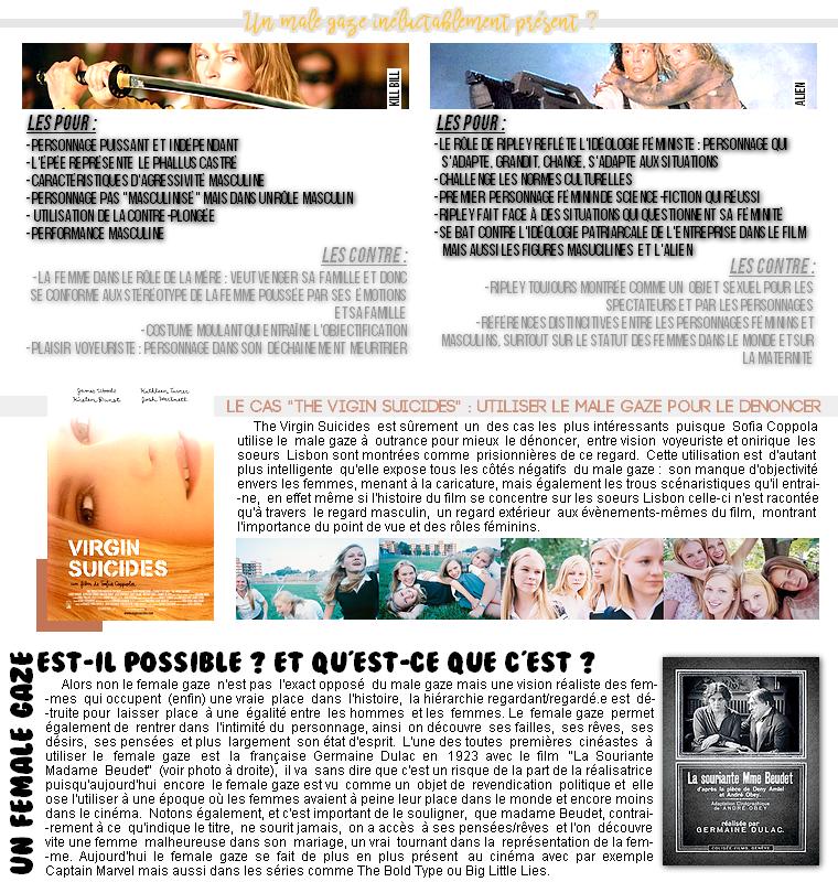 Cinéma   Le male gaze
