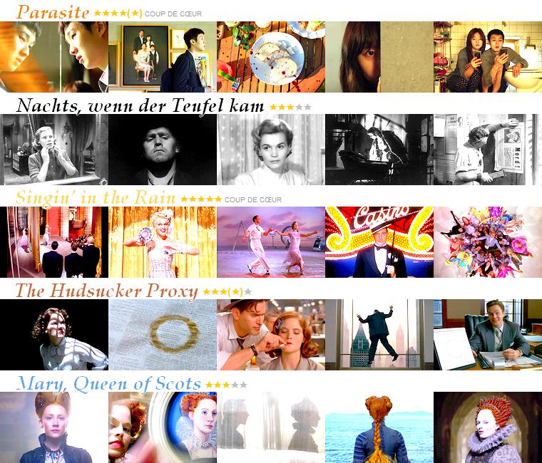 Cinéma | Derniers films vus