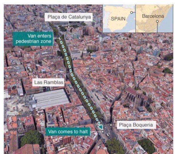 NOUVEL ORDRE MONDIAL SATANIQUE NAZI :ALERTE ATTENTAT - Une fourgonnette fonce dans la foule à Barcelone. Prise d'otages en cours -