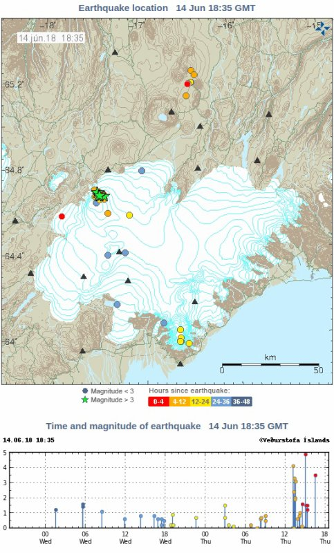 BIG ONE MONDIAL IMMINENT ! ARRIVEE DE NIBIRU : Essaim de tremblement de terre détecté sous le volcan Bardarbunga, Islande