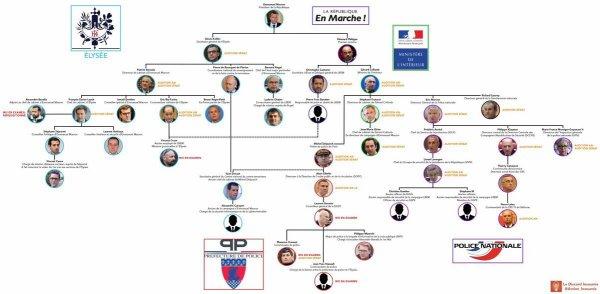 FIN DE LA FRANCE EN MARCHE: Sénat: Revivez l'audition croquignolesque de Benalla
