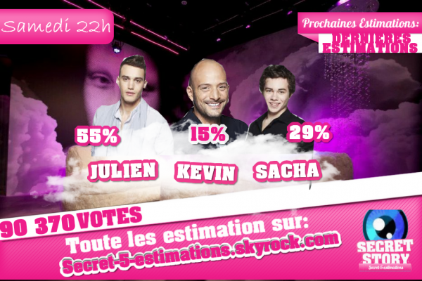 ESTIMATIONS - NEUVIEMES NOMINATIONS - JULIEN/KEVIN/SACHA [ESTIMATIONS CORRECTES]