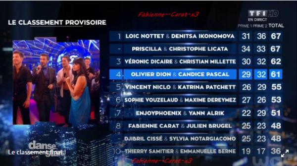 Article 25  Deuxième Semaine de Fabienne Carat et Julien Brugel  photo personnelle de la belle