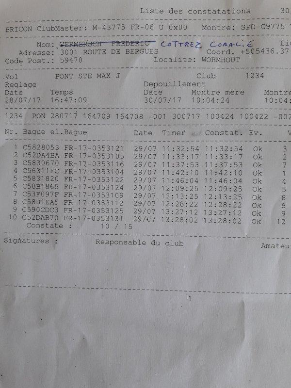 Bourges jeunes - 424 km et pt st maxence 178km