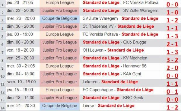 Aujourd'hui avec nos Juniors UEFA !!!!!