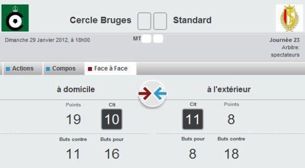 23eme JOURNEE.......Kevin De Bruyne avec des KINDERS dans les poches à Chelsea !!!!!!!!!!!!!!!