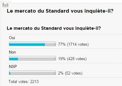 QUESTION DU JOUR: LE MERCATO DU STANDARD VOUS INQUIÈTE-IL?
