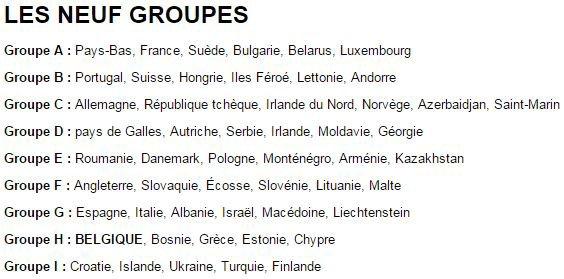 Tirage Coupe du Monde