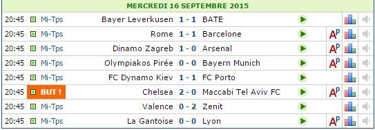 Ligue des champions MT