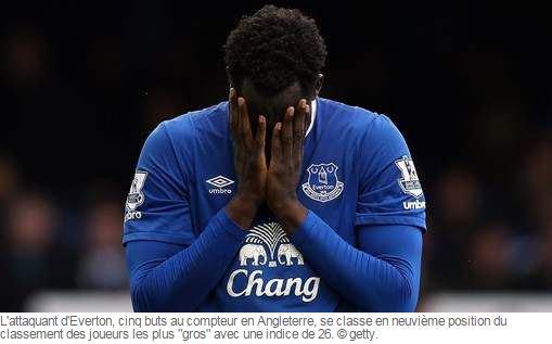 """Romelu Lukaku dans le top 10... des plus """"gros"""" de Premier League"""