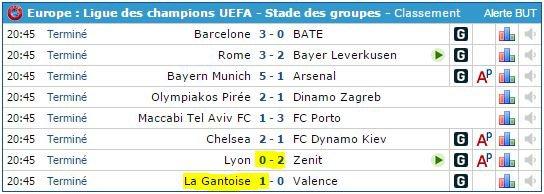 Ligue des Champions BRAVO LA GANTOISE