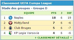 Europa-Ligue