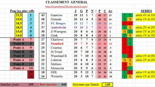 Mouscron-Crolos 0-1