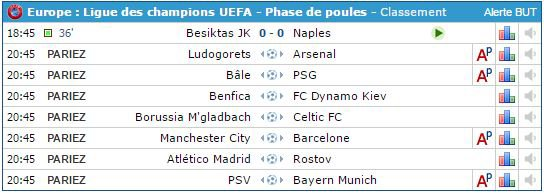 Situation avant matches