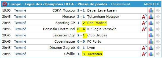 LIGUE DES CHAMPIONS UEFA + classements