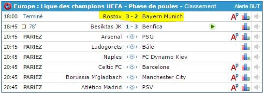 LIGUE DES CHAMPIONS avant matches