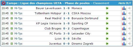 LIGUE DES CHAMPIONS  MT et classements MT