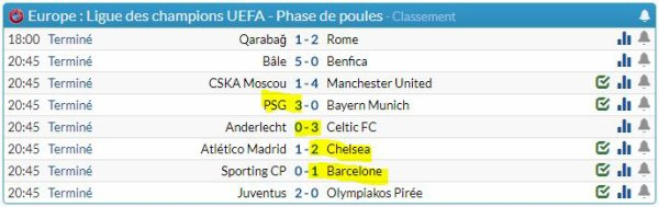 Ligue des champions UEFA