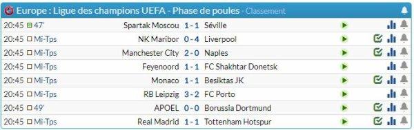 Ligue des champions UEFA MT