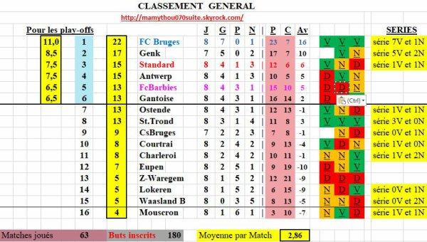 Victoire OBLIGATOIRE 0-2 ce soir