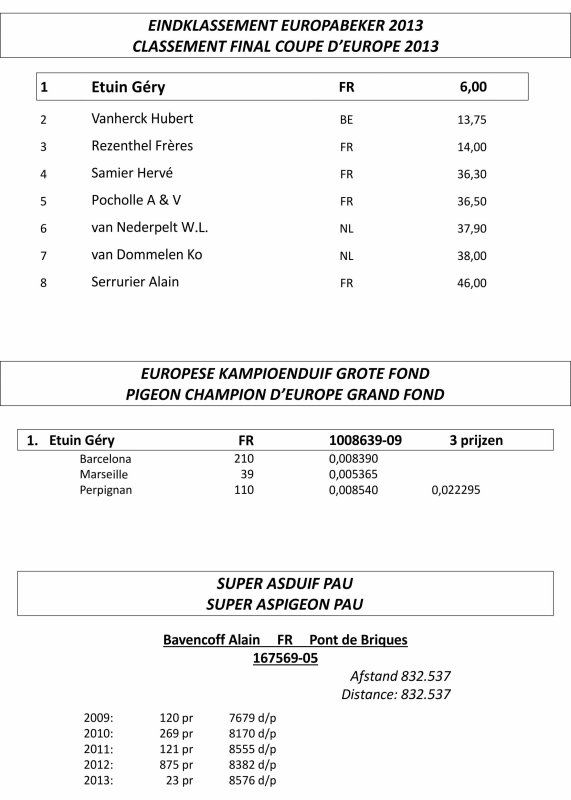Classement final coupe d 39 europe 2013 blog fournez ludovic - Final coupe d europe 2008 ...