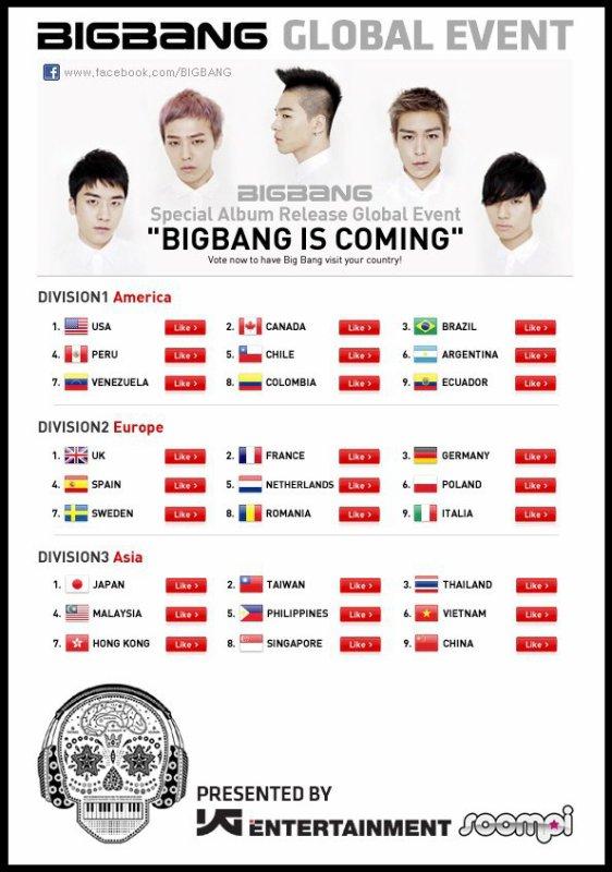 VOTEZ POUR QUE BIGBANG VIENNENT EN FRANCE