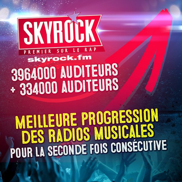 Nous sommes de plus en plus nombreux à vivre l'expérience Skyrock.