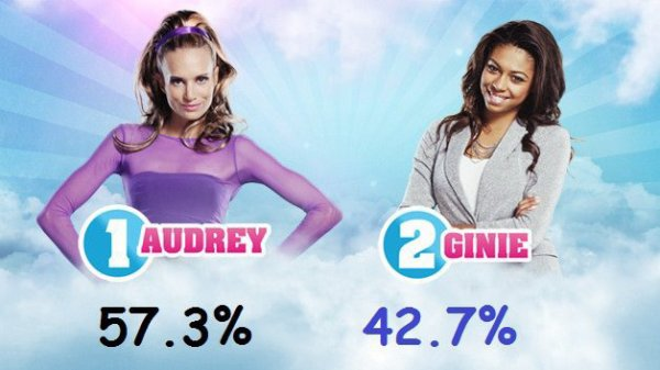 Estimation des Nominations Filles Secret Story 6